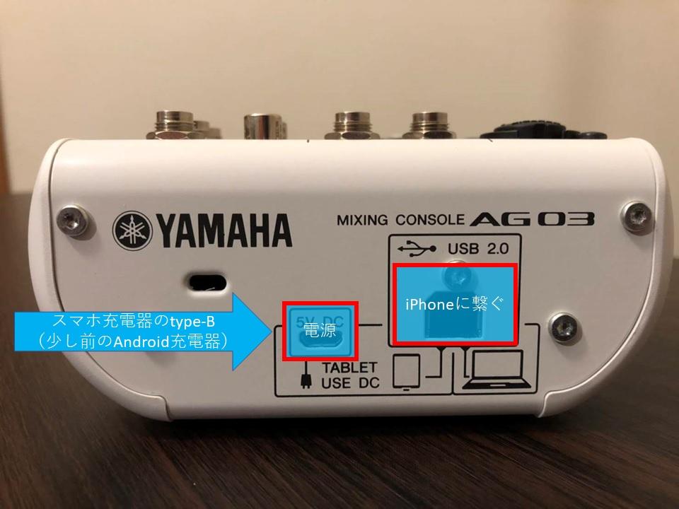 配信機材インターフェース背面