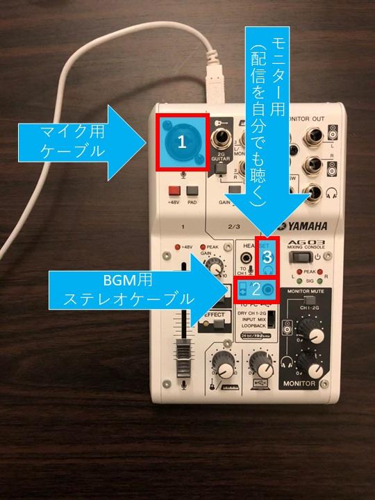配信機材インターフェースiPhone